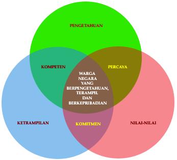 strukturpkn2